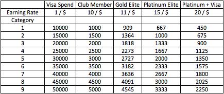 priority club density pic.png