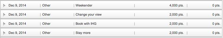 ihg-4-thresholds.png
