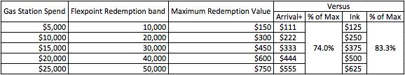 flexpoint-hotel-comparison