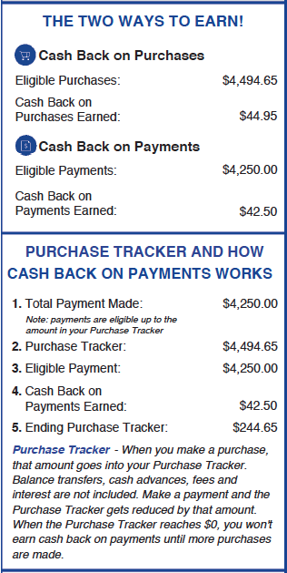 citi-purchase-tracker-paper.png