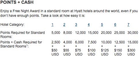 hyatt-points-cash.png