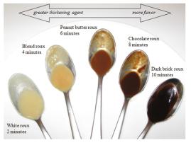 5 types of Roux