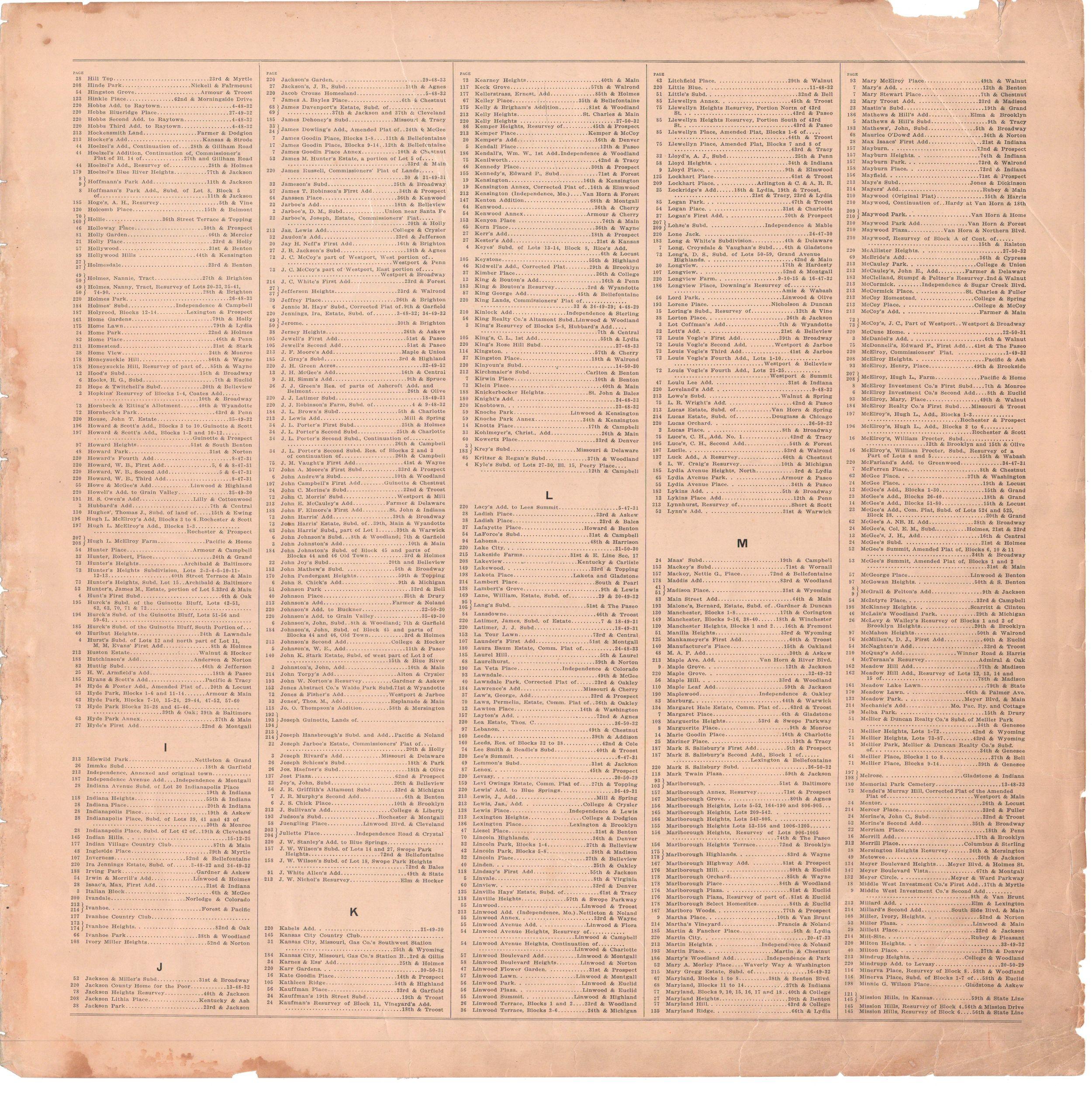 1925 TUTTLE_AYERS_Index_I-M.JPG
