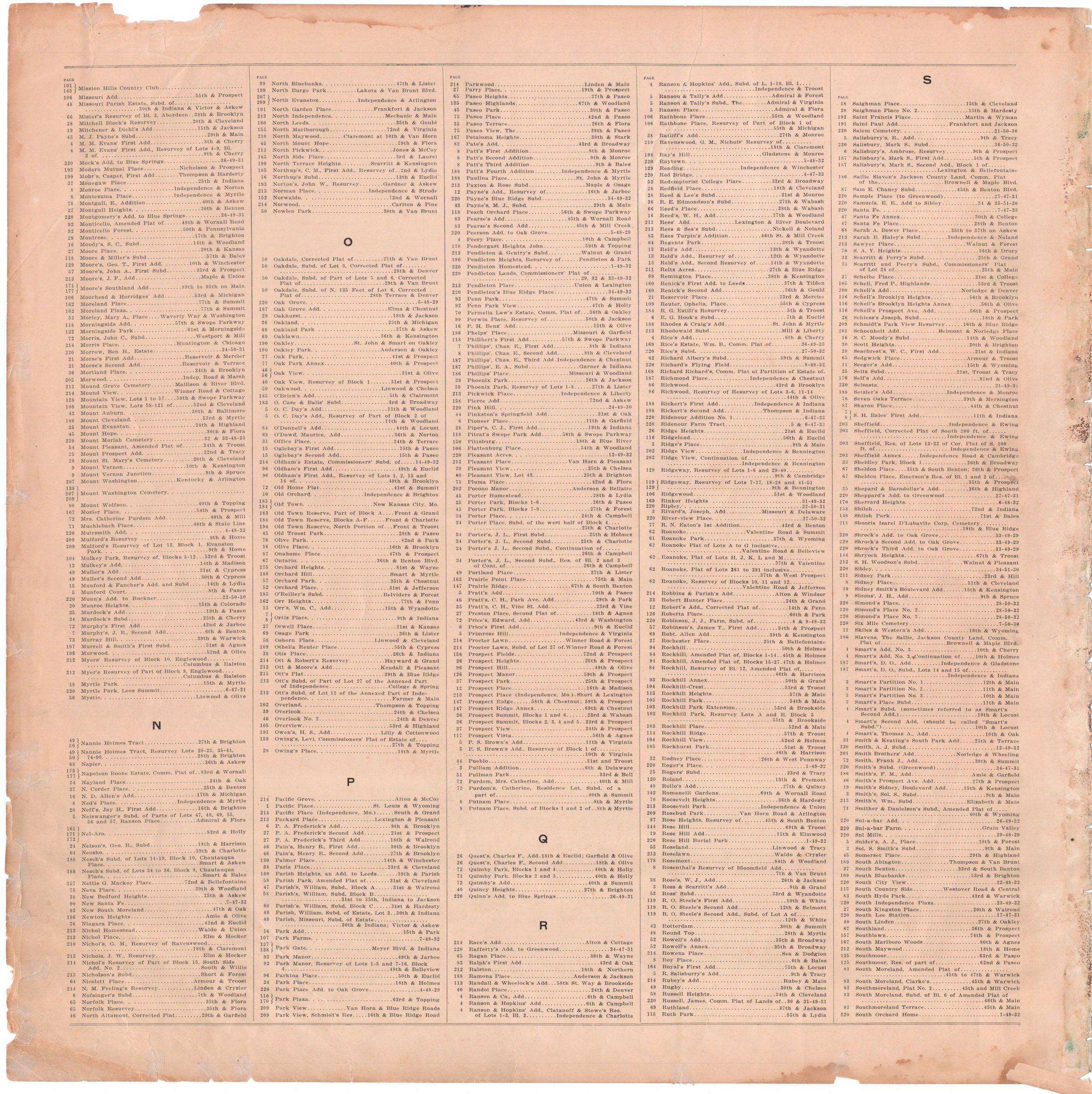 1925 TUTTLE_AYERS_Index_N-S.JPG