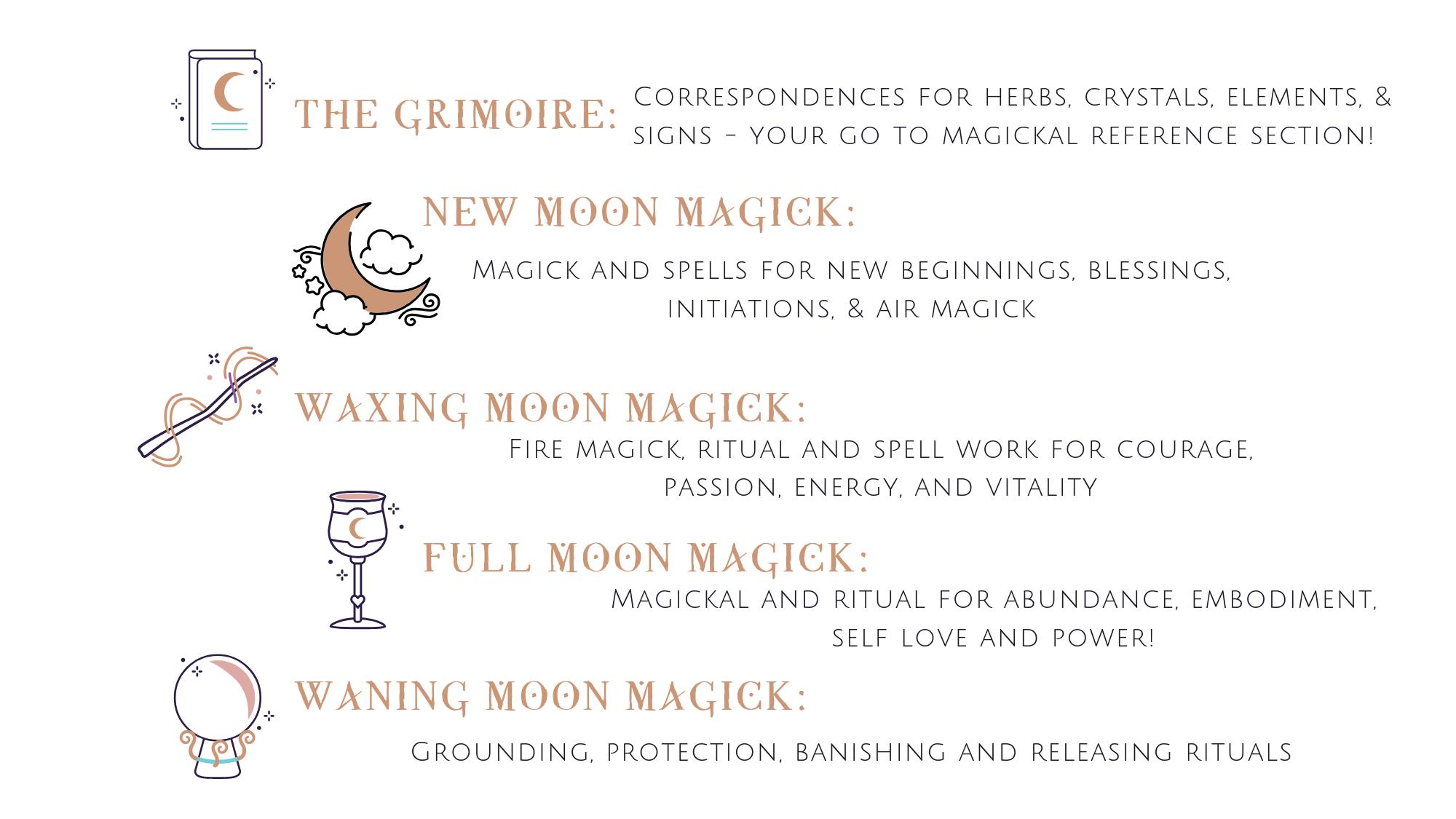 Lunar magick sections