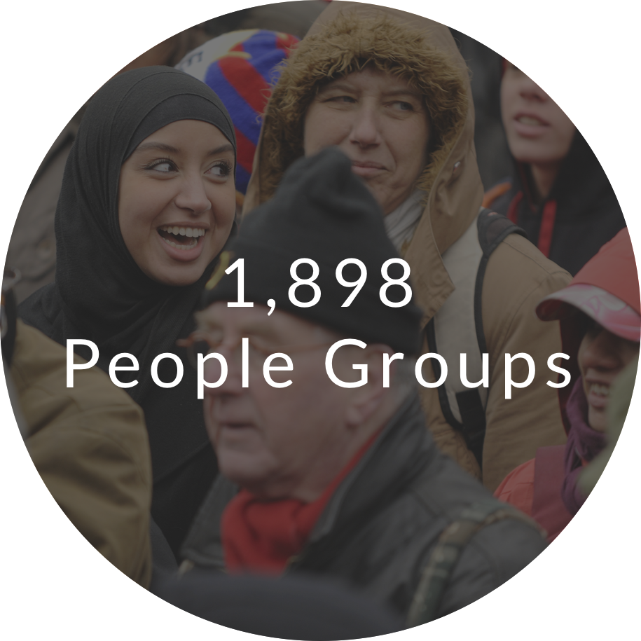 1898 people groups in Europe.png
