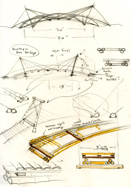 bridge concepts.jpg