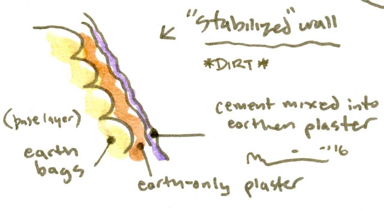 CalEarth 5.jpg