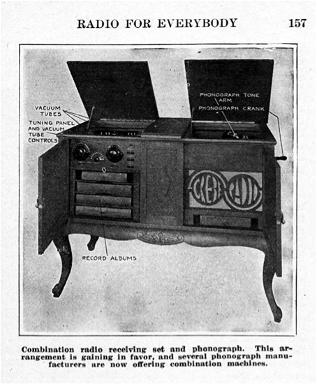 A 1920s era radio / phonograph combo.