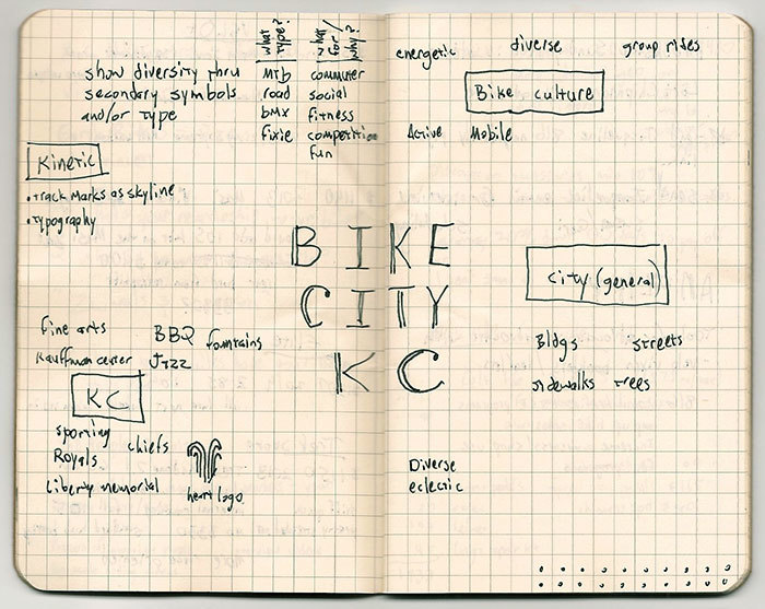 initial sketchbook thoughts on the brand.