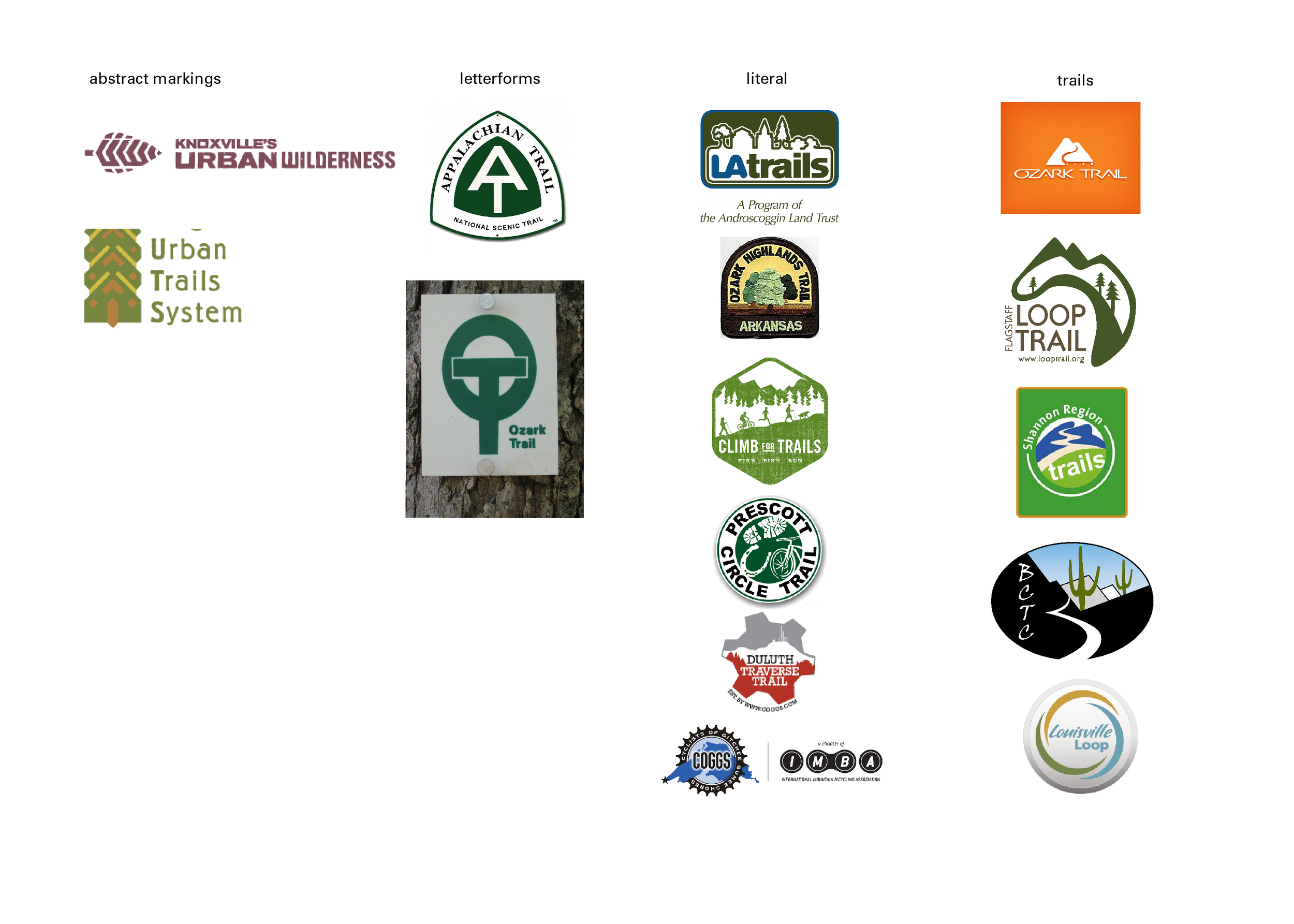 Research collected on existing bike trail logos