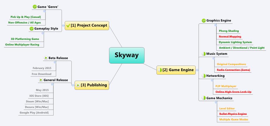 Design-Document [2].png