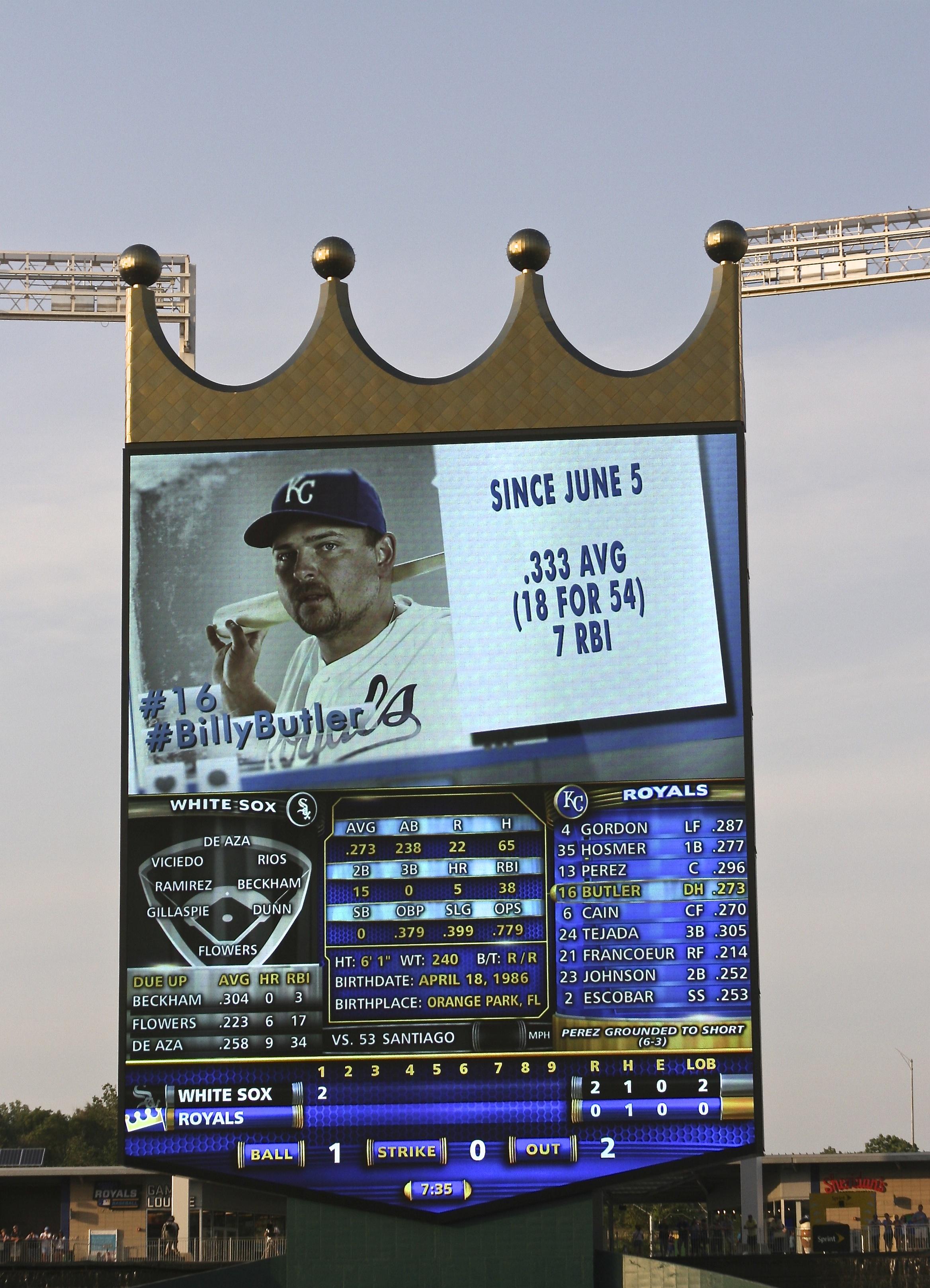 Royals scoreboard