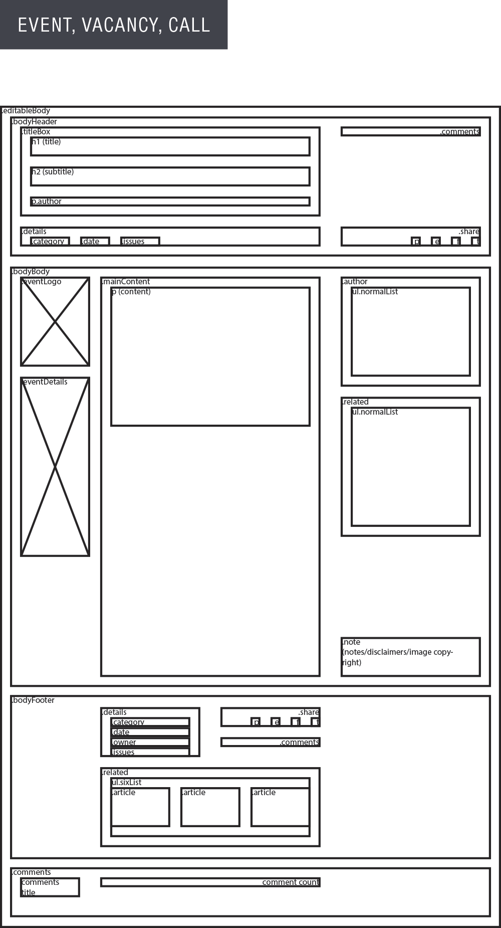Wireframes of common pages