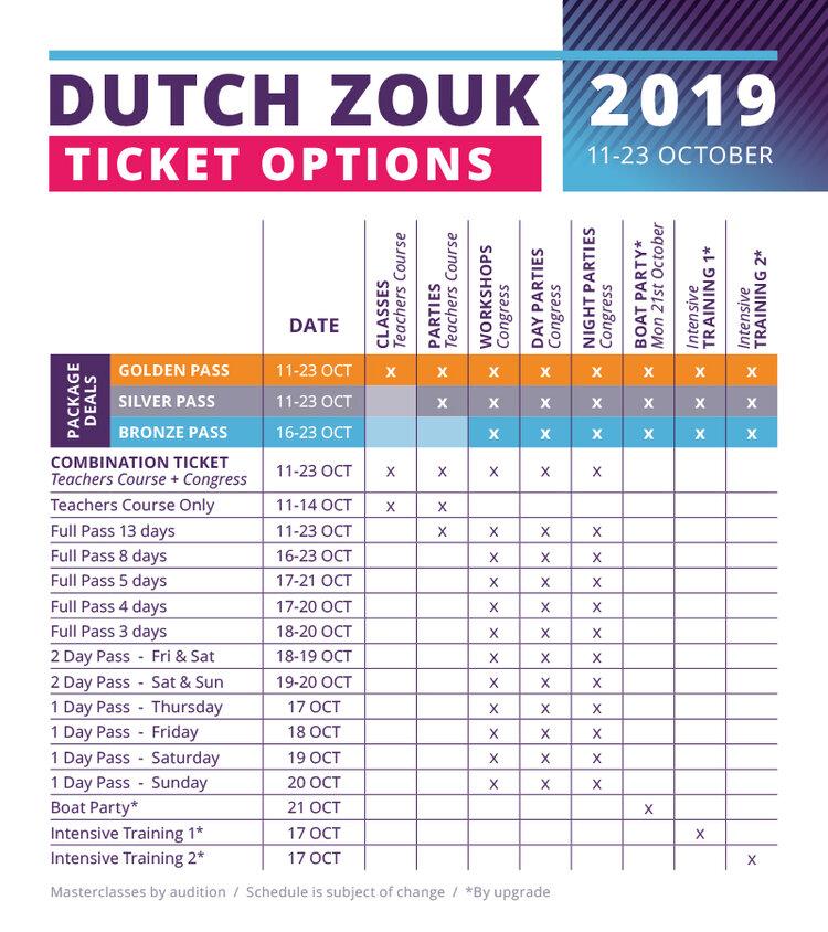 DutchZouk2019_SchemaTickets.jpg