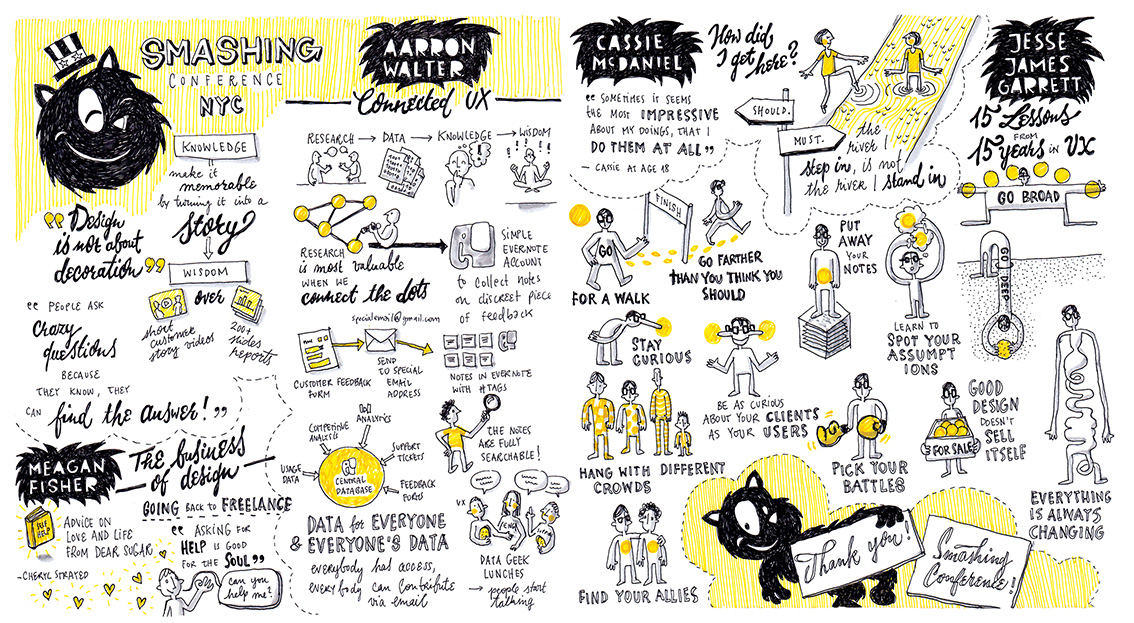 Sketchnotes from Smashing Conference New York 2014