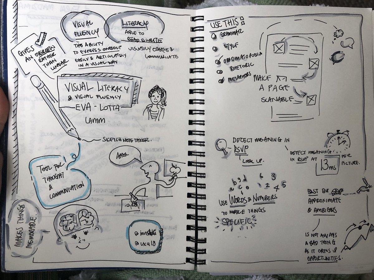 Sketchnotes by Inna Fourer –  @innshki