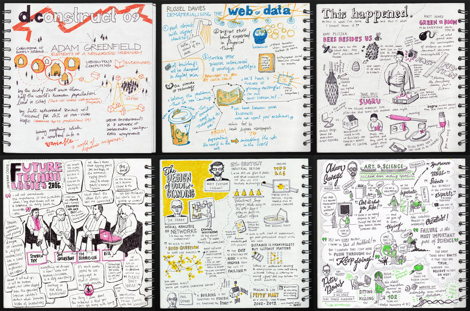 Conference sketchnotes progression over the years
