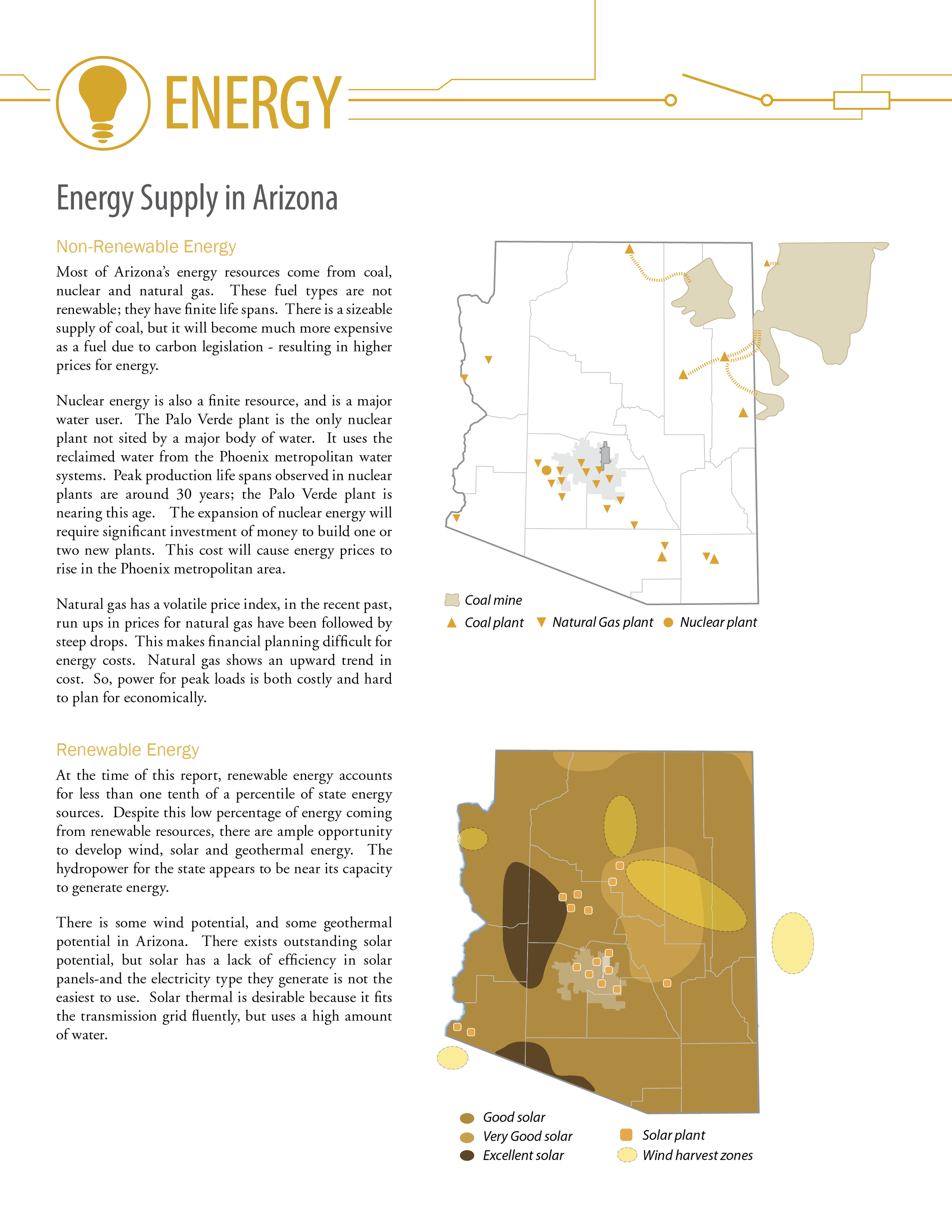 Energy mapped in Arizona; 99% of the energy supply is fossil fuel based, and 1% is renewable.