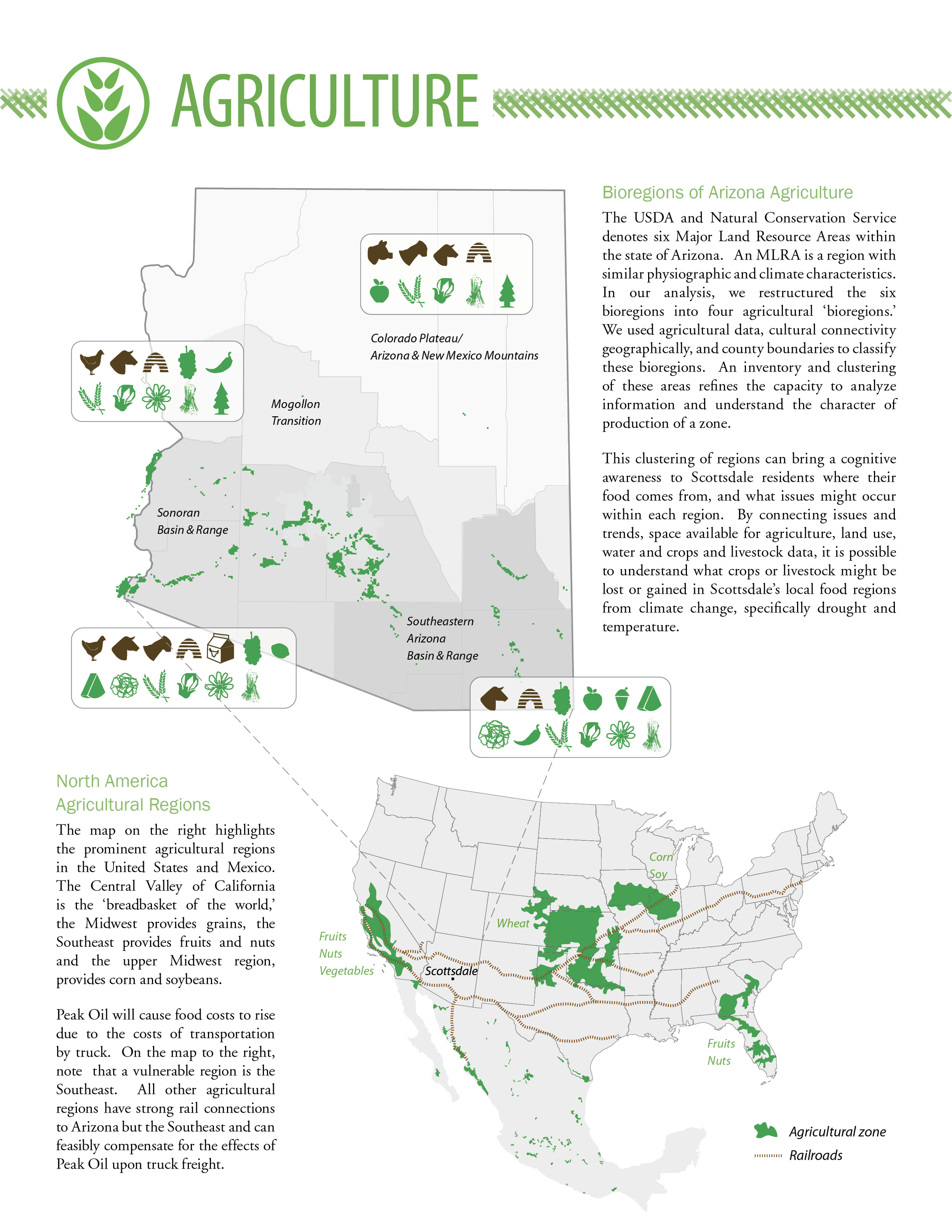 This diagram shows the national agriculture supply - there is a weakness in the connection to the Southeast. Other information includes the rising reliance on crops from Mexico and California's reduced water allocation for agriculture and their susceptibility to drought and climate change.