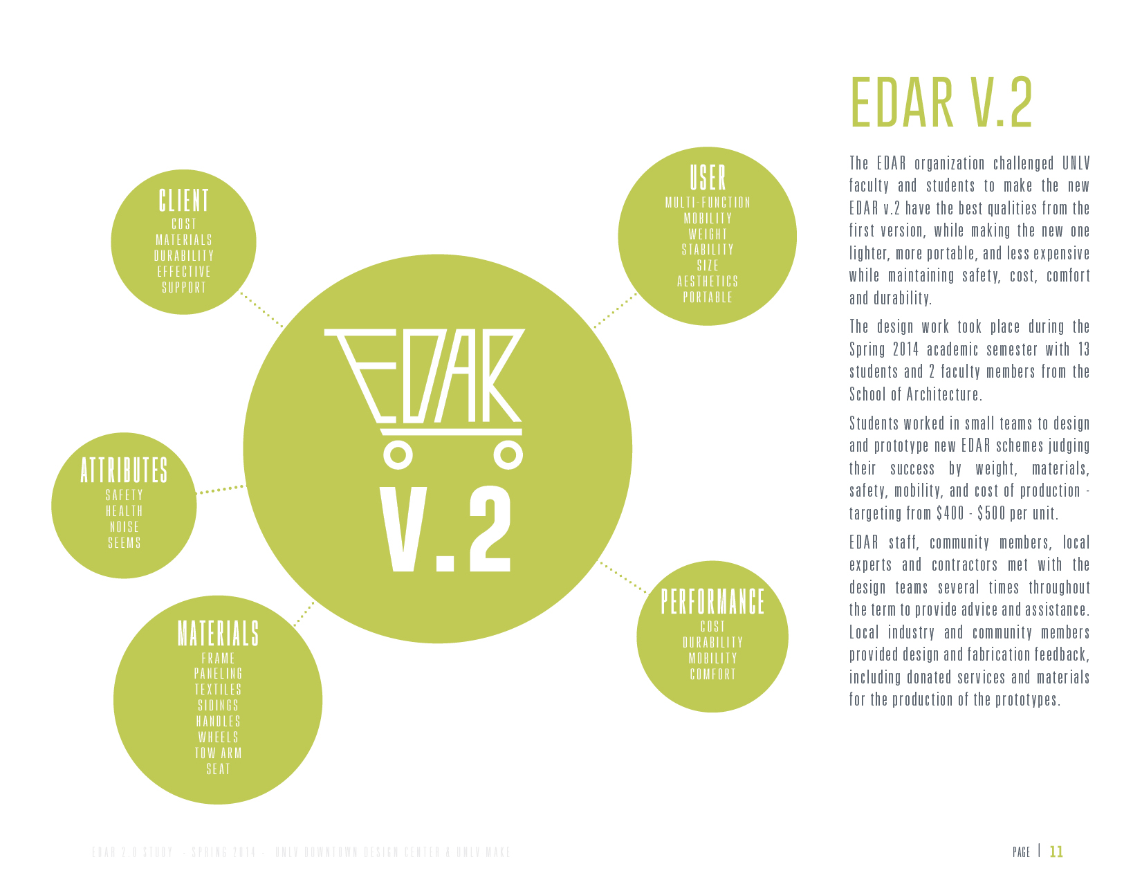 Setting up the design guidelines for EDAR 2.0
