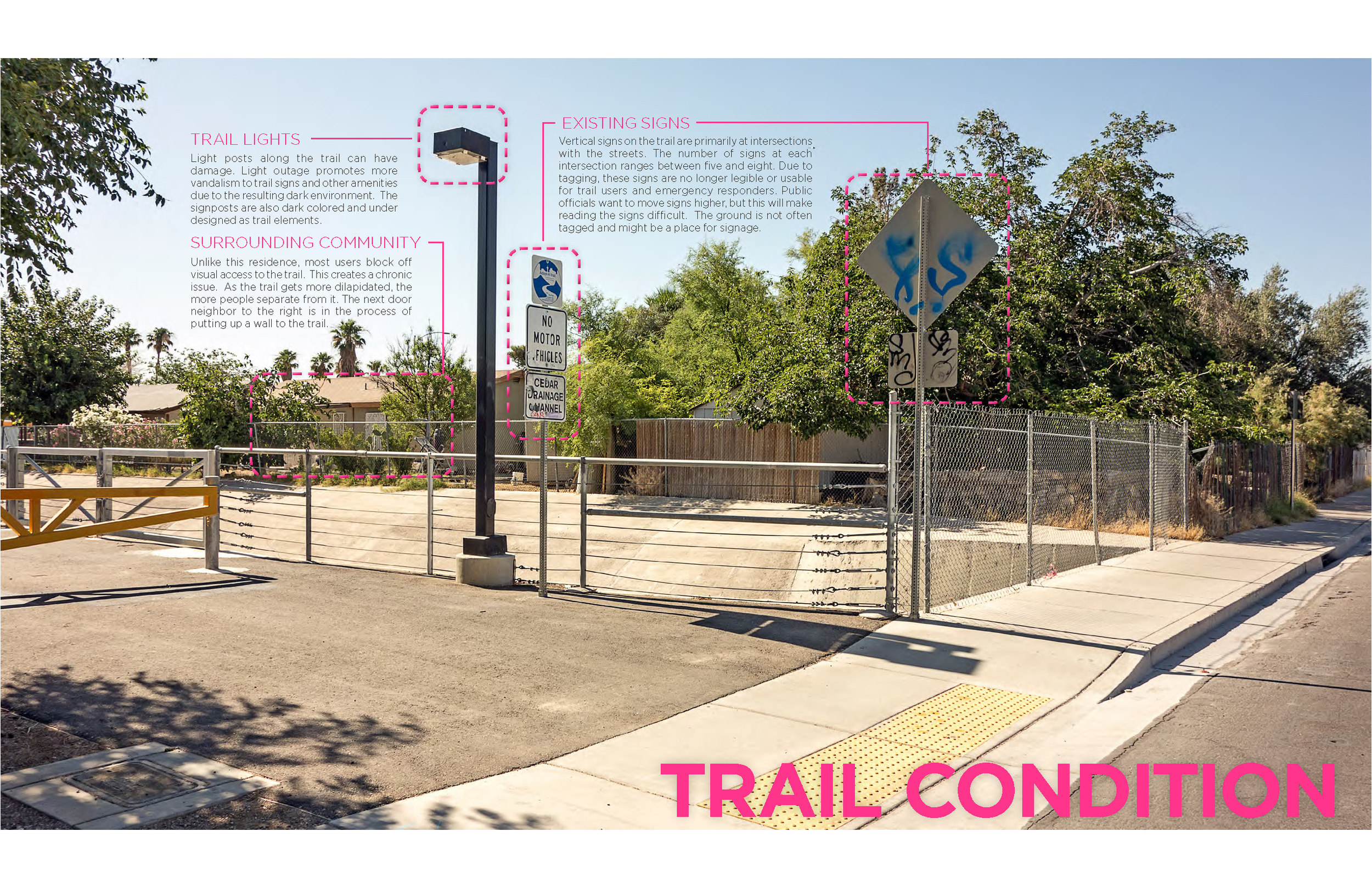 Analysis of a typical trail condition, showing the variety of signs, and tagging.