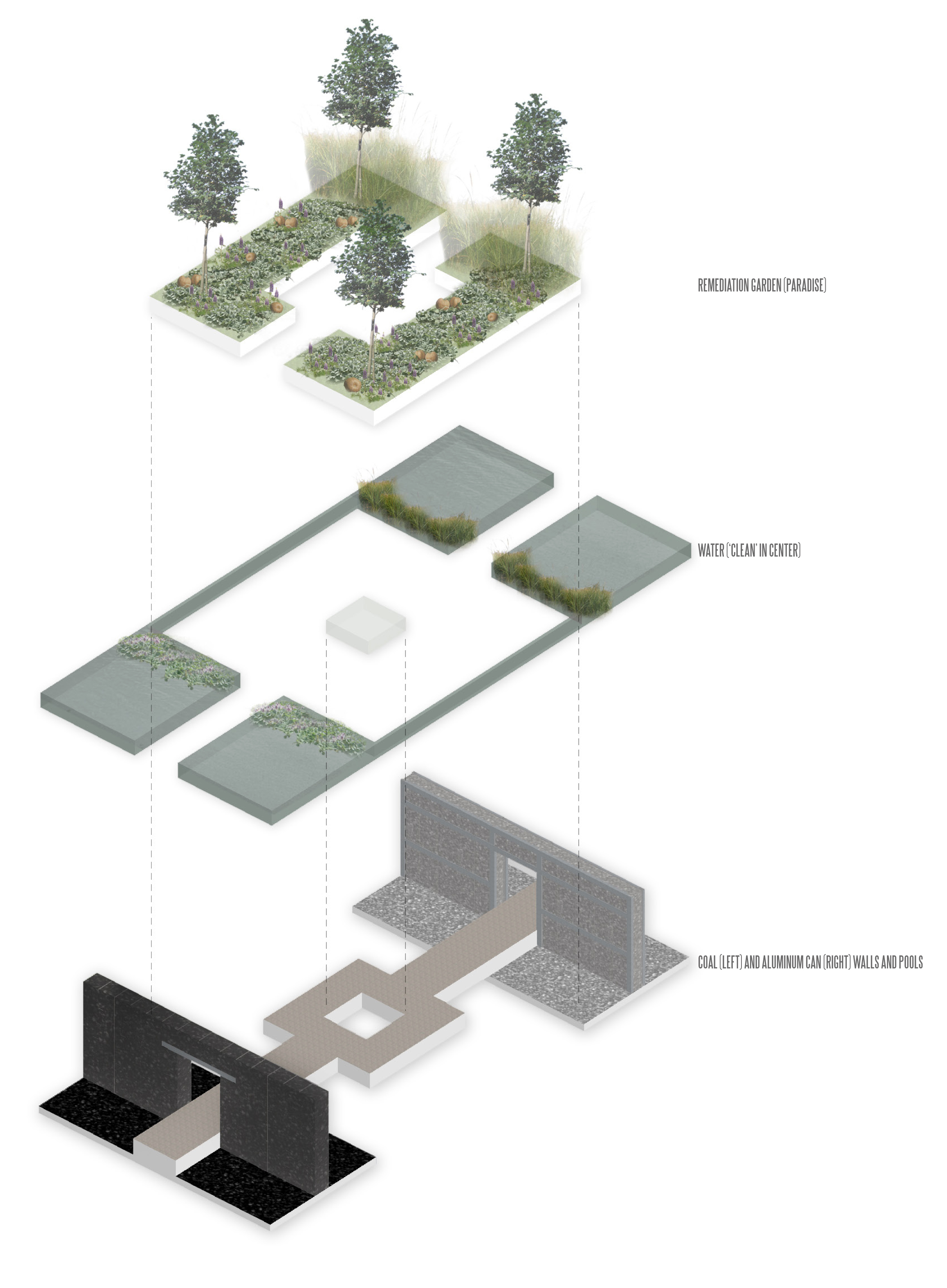 Axonometric showing the garden elements.