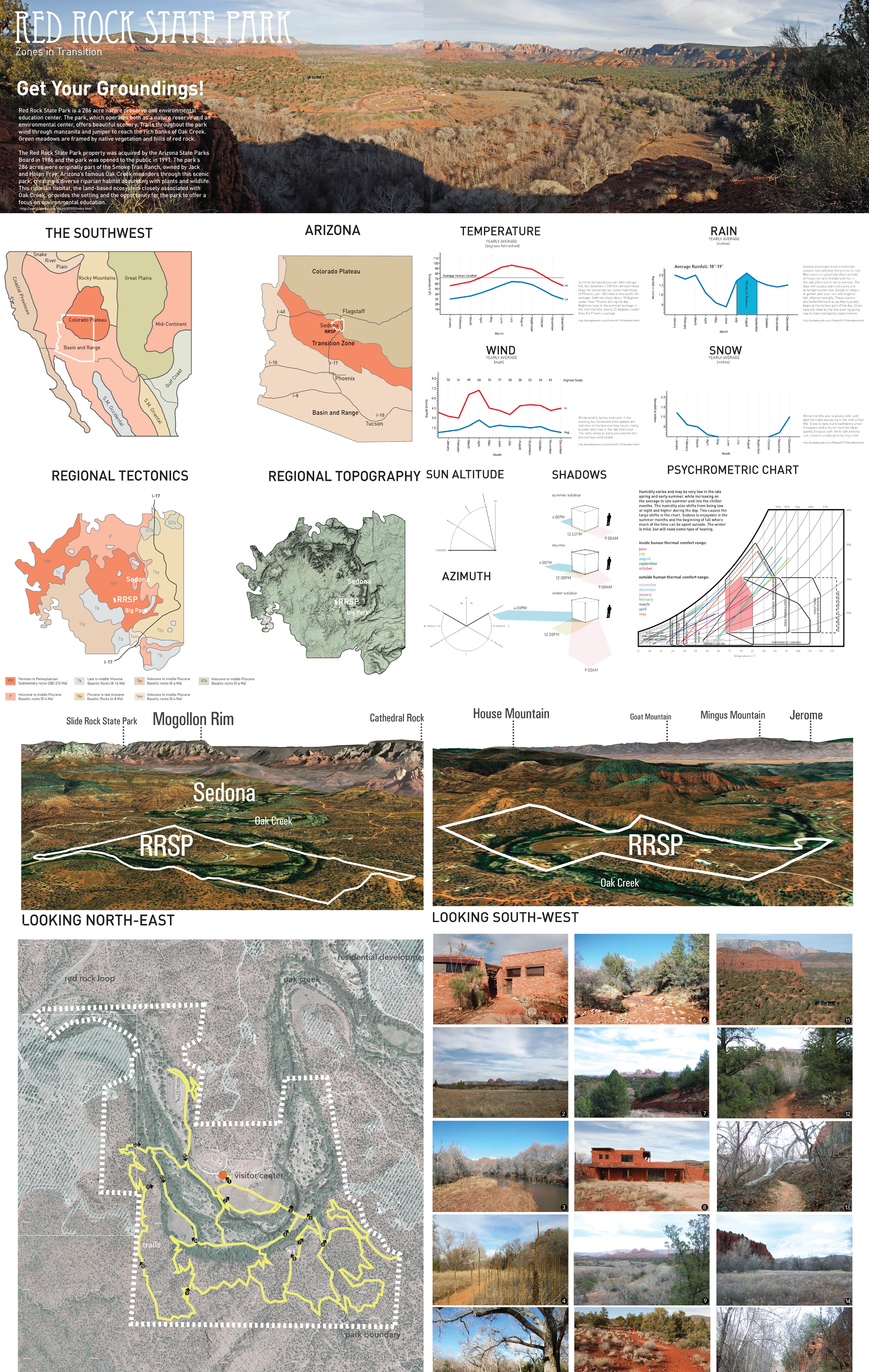 Students study in teams a site with a foundation method for analyzing a landscape. Geomorphology and climate create soils, and flora and fauna live within that matrix. (click image to enlarge)