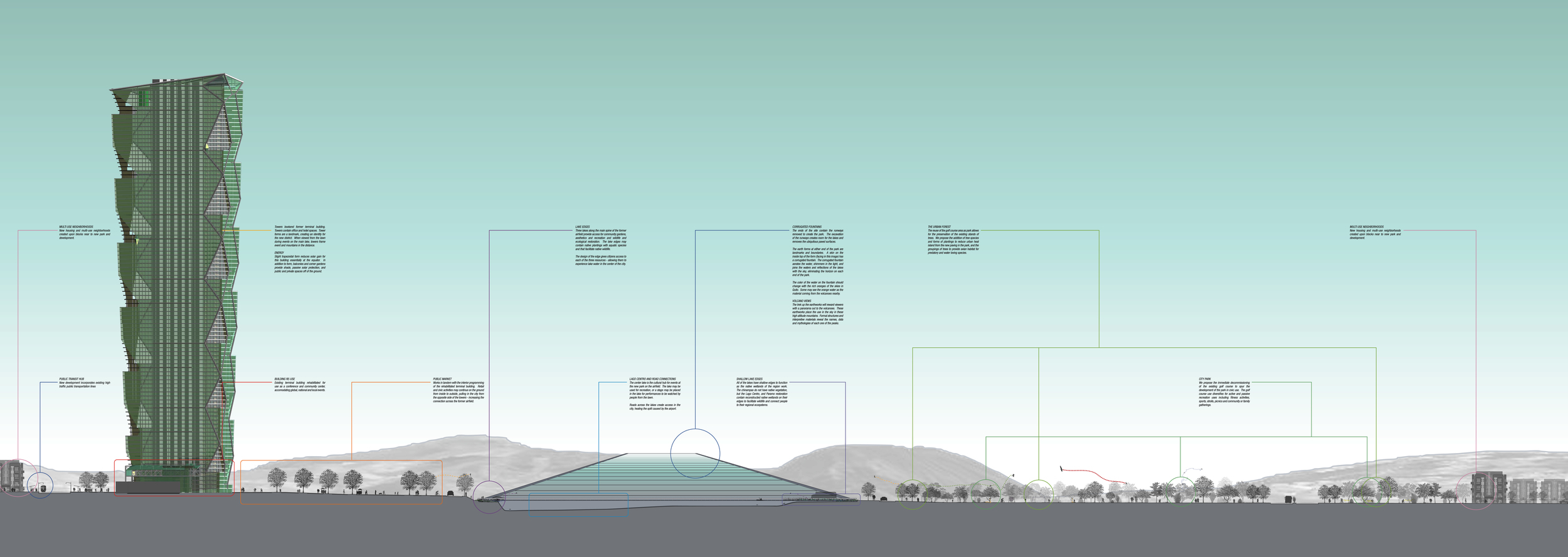 A section through the park. The tower structure optimizes views, capacity for sky gardens and structural stability in a potential earthquake.