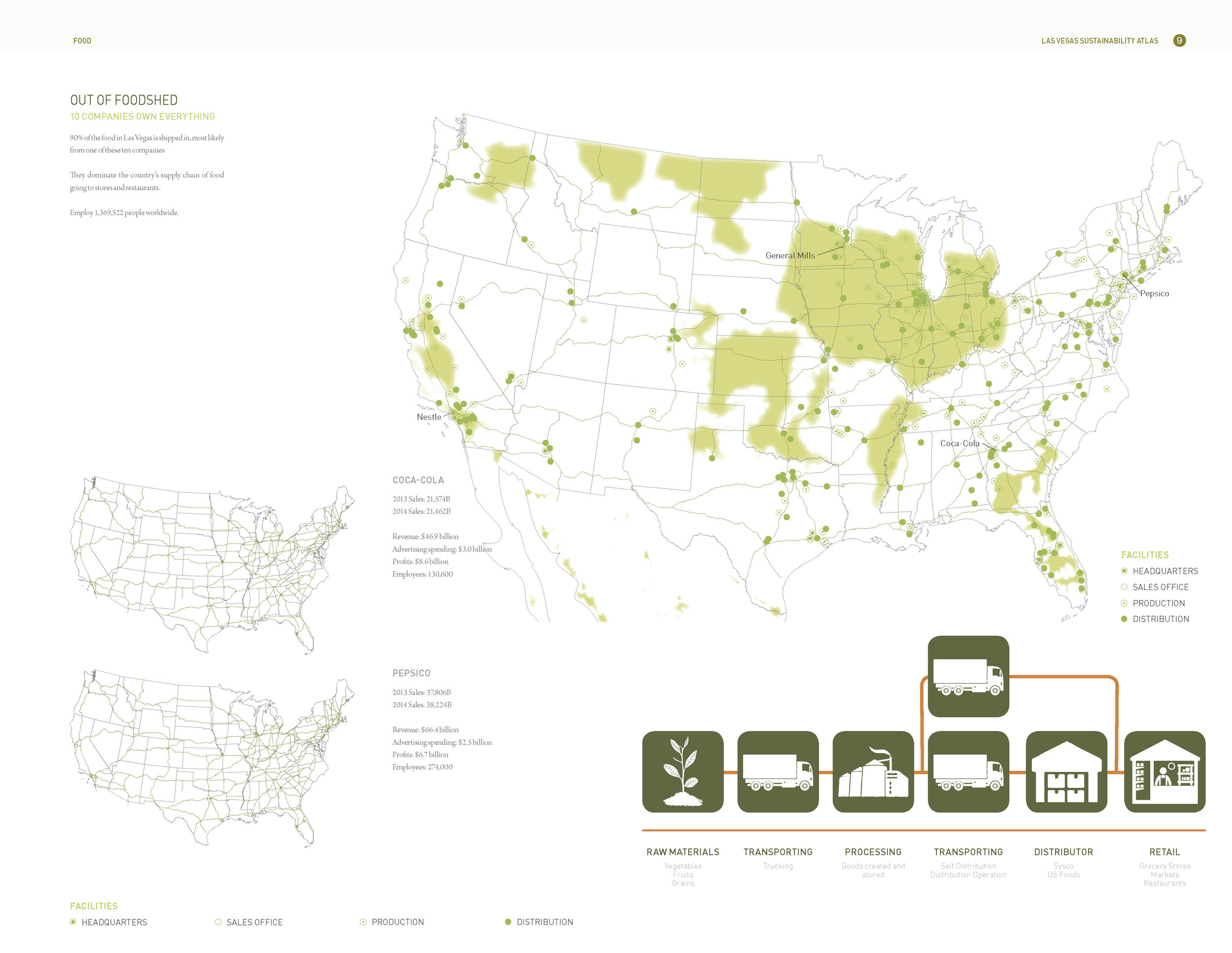 The corporate logistics network over top of the major agricultural growing areas of the United States. Corporations' products correlate with the location of the source foods for their products.