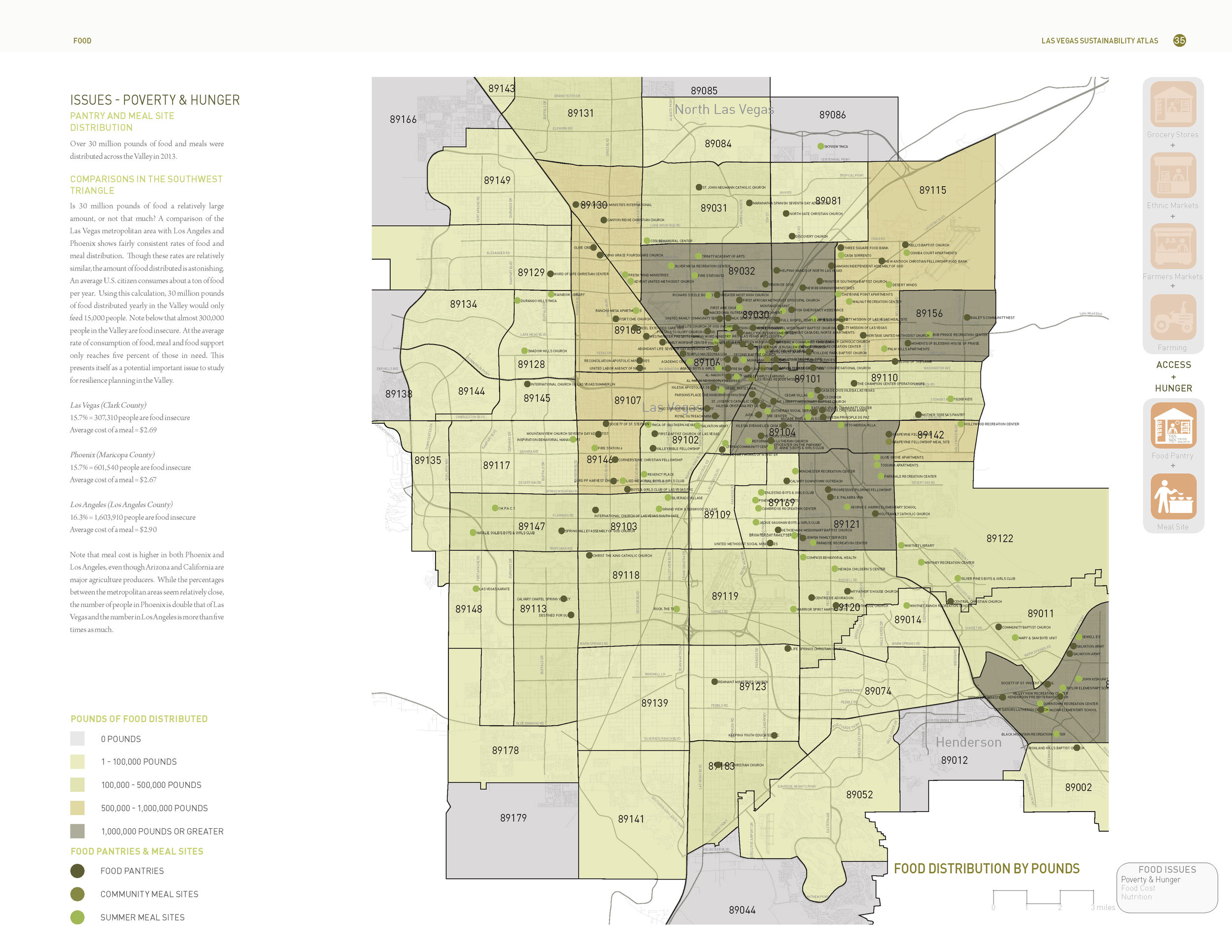 How much food moves through this outreach, and how does it compare to other cities in the region?