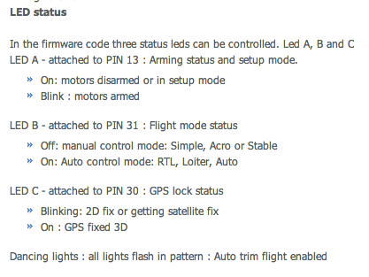 Megapirates status LEDs
