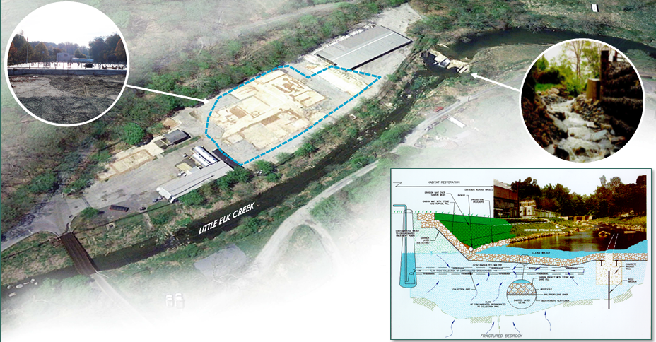 Project - Spectron/Galaxy Superfund Site