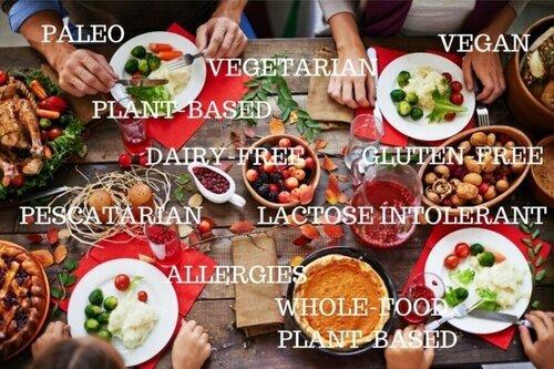 Dietary%2BTrends%2BVisual-1.jpg