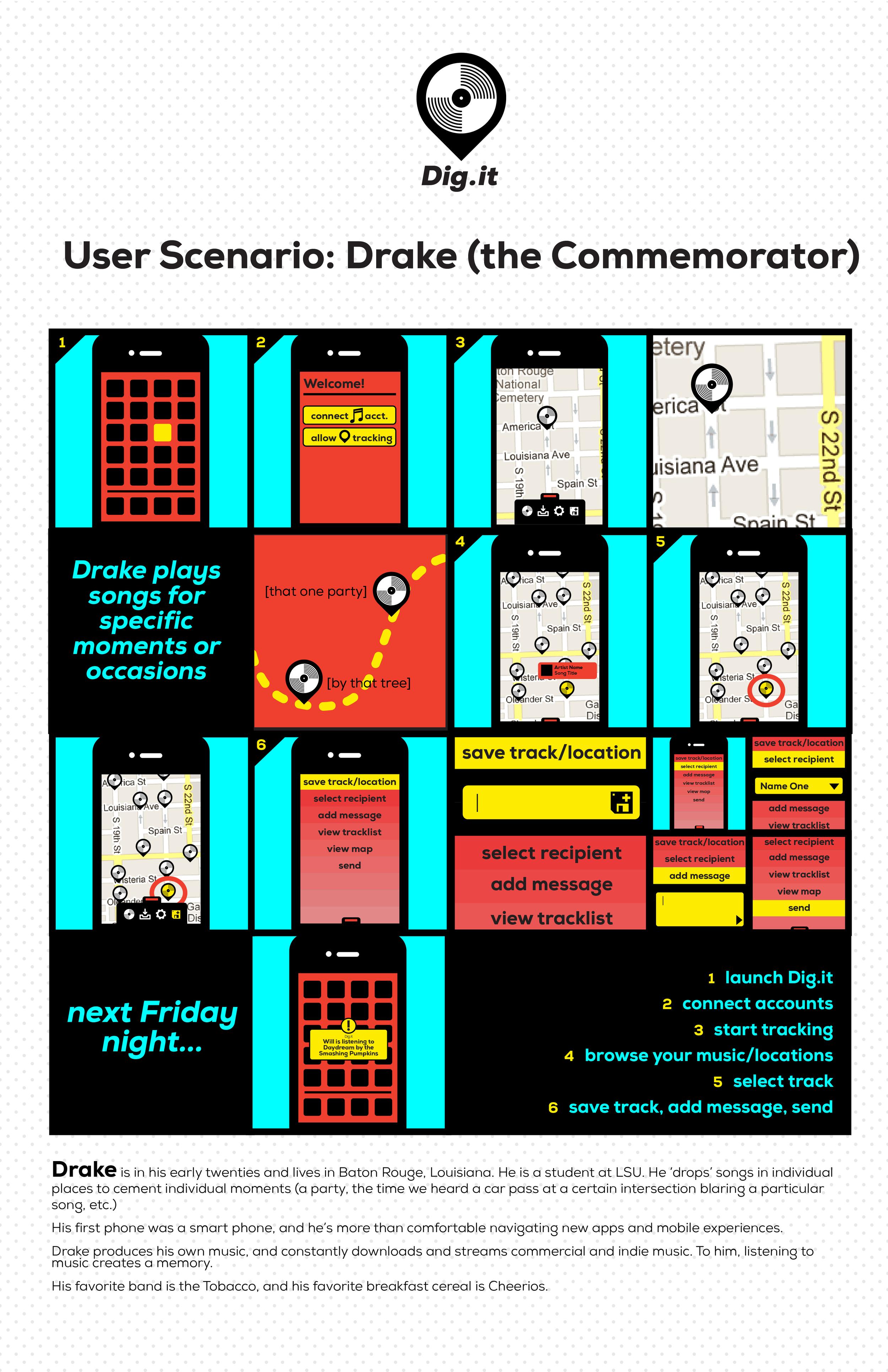 user-scenario-drake-01.jpeg