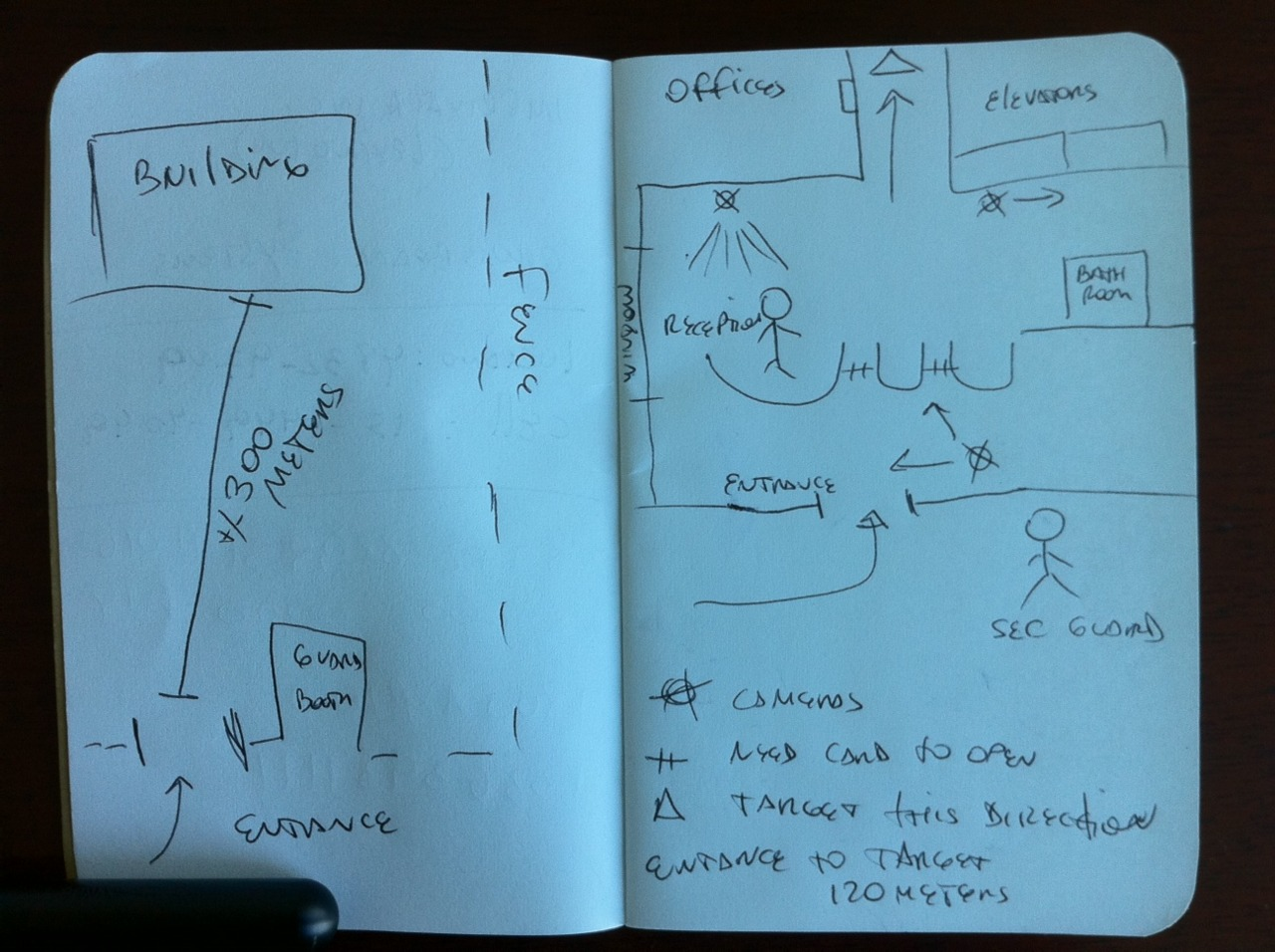 Site casing with a Field Notes