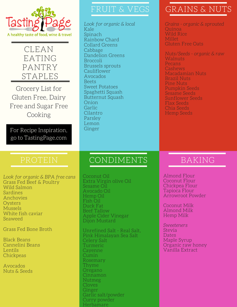 Tasting Page Clean Eating Pantry Staples - your grocery list for gluten free, dairy free and sugar free cooking | TastingPage.com