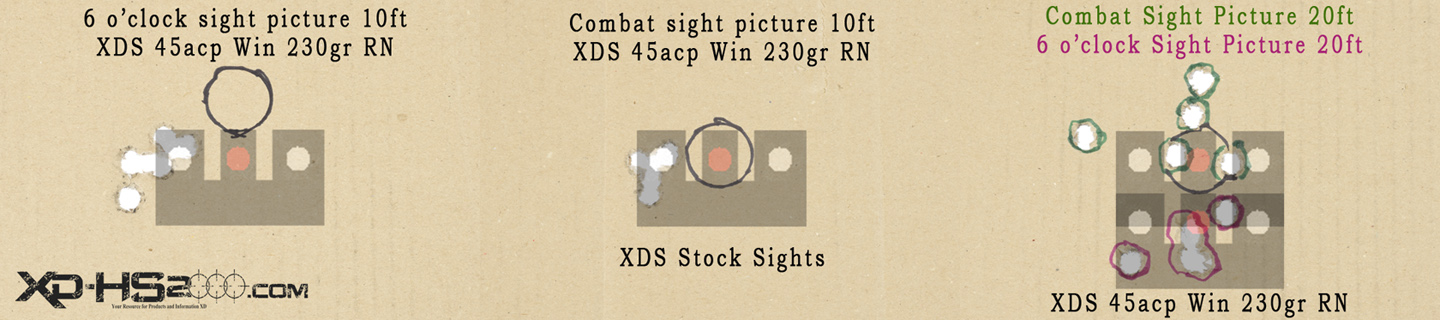 The target showing how to aim with the Trijicon HD sights.