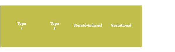Circle 1: Type 1. Circle 2: Type 2. Circle 3: Steroid-induces. Circle 4: Gestational