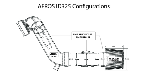 "The Aeros ID325 requires custom tuning.  It fits 4"" turbochargers without having to relocate the PCM (ECU) or battery."