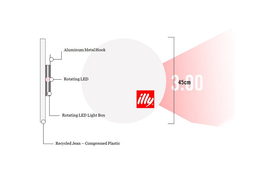 illy MIIM Designs 9.jpg