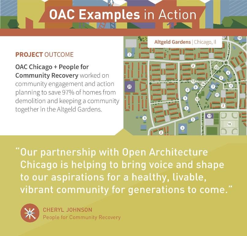MIIM Designs Open Architecture Collaborative
