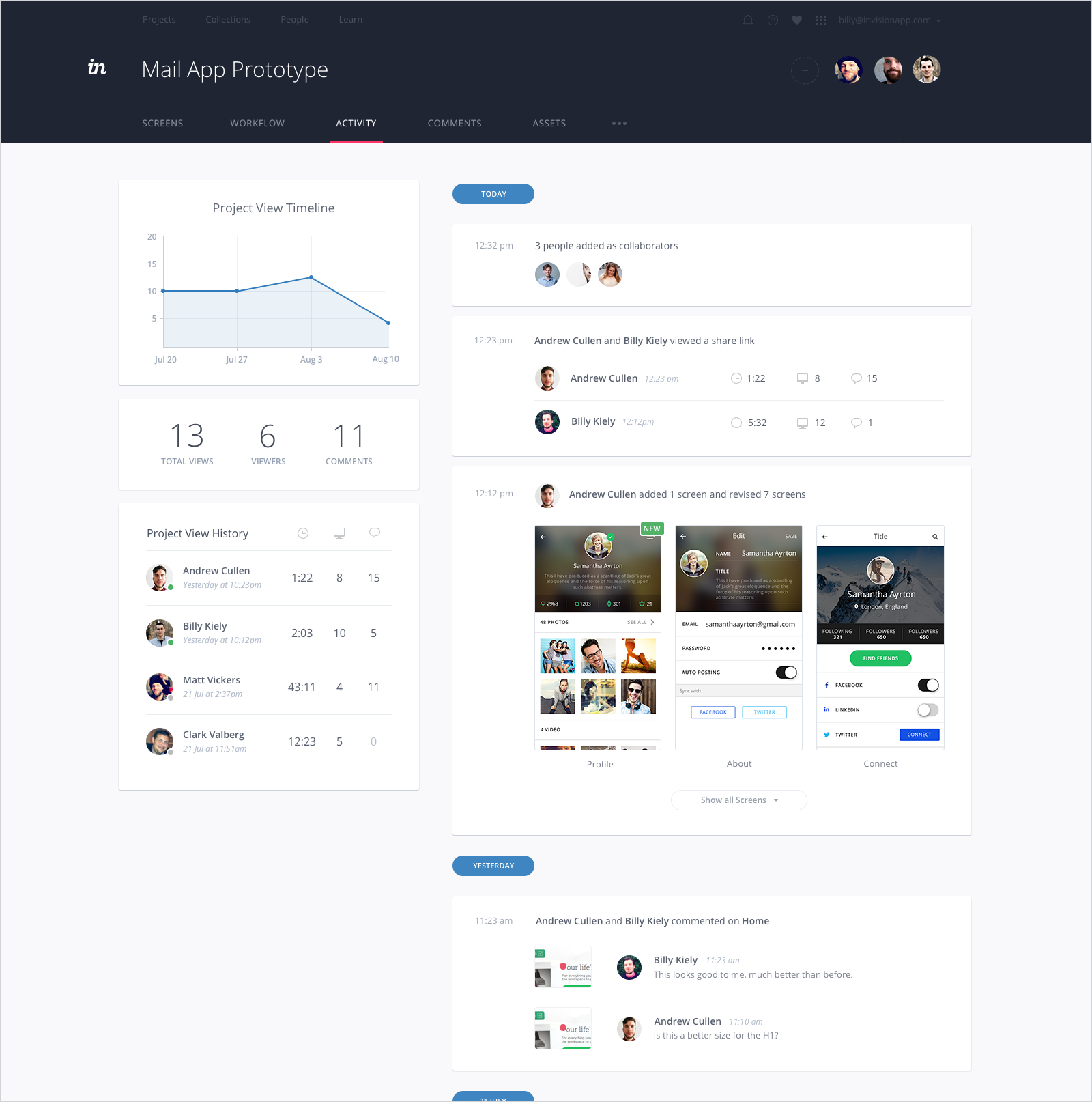 InVision V5 Activity Page