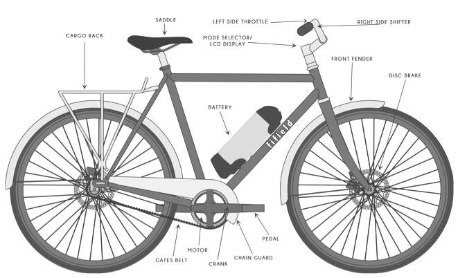 how-to-e-bike.jpg