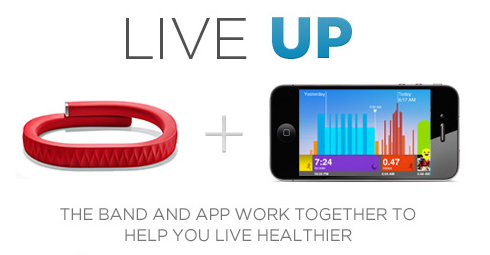 The iPhonaddict Spends Some Time with the Jawbone Up Bracelet