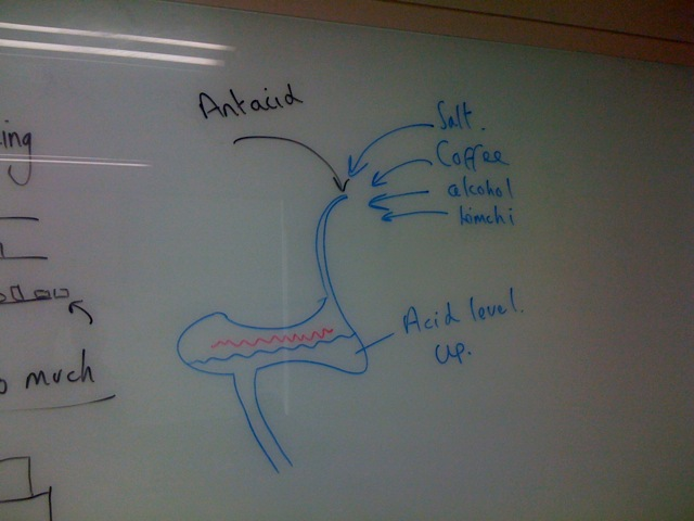 "Another diagram I used in class. This time to explain what an ""Antacid"" does.  I find using really terrible drawings (I was never much of an artist at school) not only helps a student to understand, it also provides some humour (my bad art^^)"