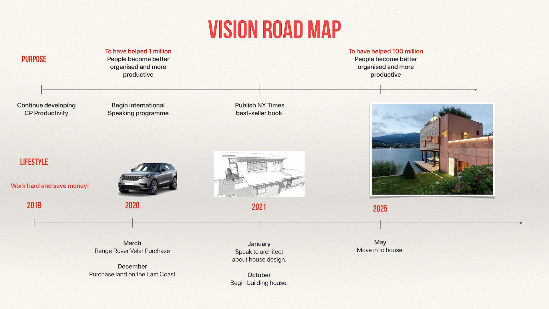 Vison Roadmap.png
