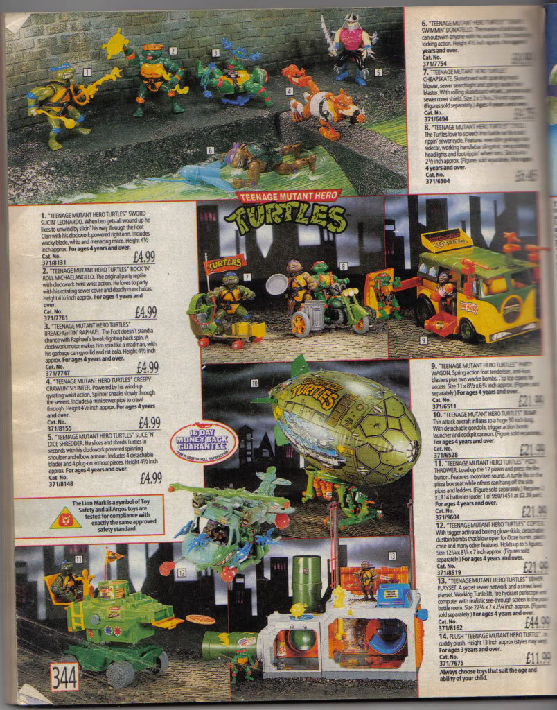 Toy Pages from the 1991 Argos Catalogue