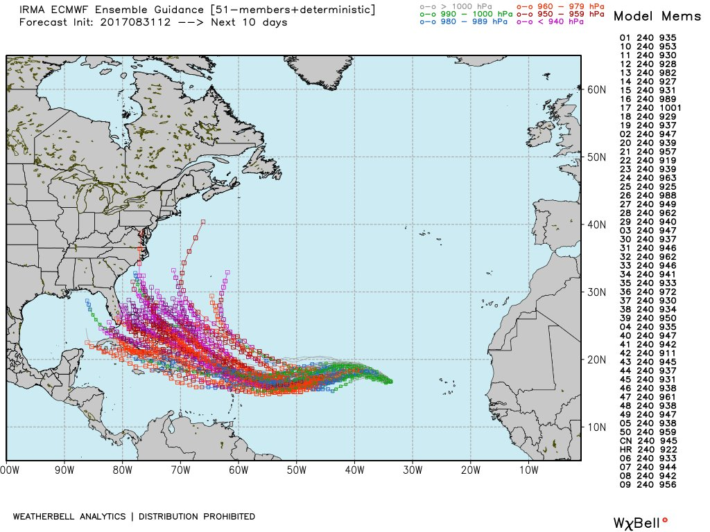 Possible paths of Hurricane Irma