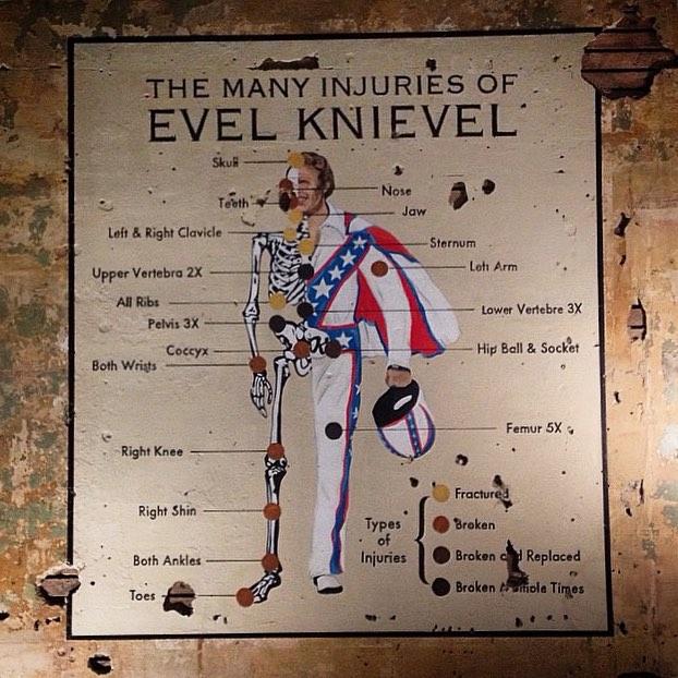 EVEL KNIEVEL INJURY CHART